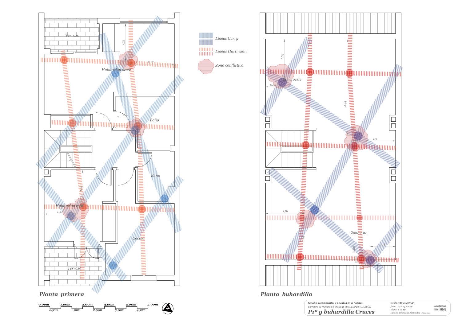 zonas geopatógenas arquitectura invisible